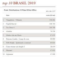 Bilheteria acumuladada Brasil 2019
