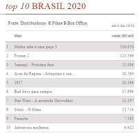 Bilheteria acumuladada Brasil 2020